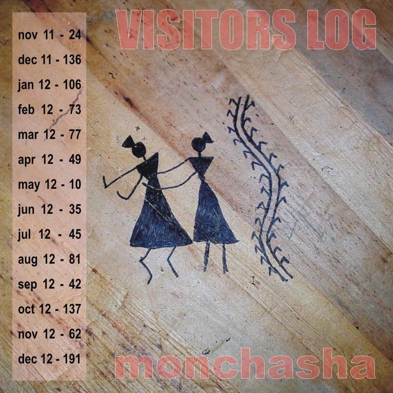 """Number Og Guests Visited """"monchasha"""" during Nov 2011 to Dec 2012"""
