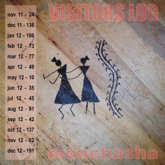 "Number Og Guests Visited ""monchasha"" during Nov 2011 to Dec 2012"